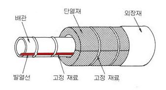 동파방지시공_1